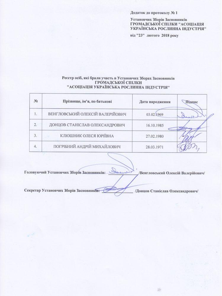 Сonstituent meeting signatures